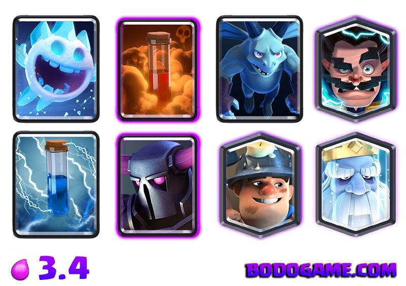 معرفی دک مخصوص کارت جدید Royal Ghost
